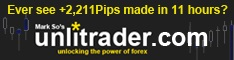 UnliTrader.com - Ever see 2,211 pips in 11 hours?