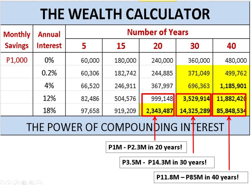 Wealth Calculator